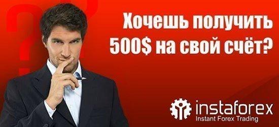 """Описание условий бонусной акции ИнстаФорекс """"500 долларов каждому партнёру!""""."""