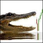 Знакомство с трендовым индикатором Аллигатор.