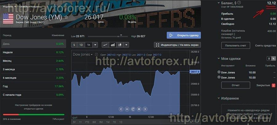 Дилинговые центры на форекс клуб цена на нефть онлайн на форекс в реальном времени график