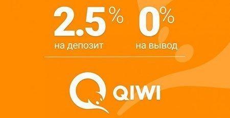 Условия акции Forex4you и ЭПС QIWI.