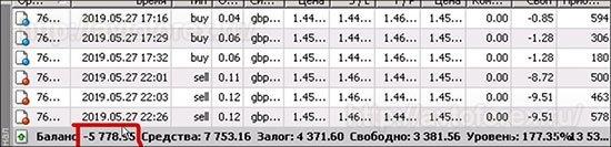 Пример отрицательного баланса на Форекс.