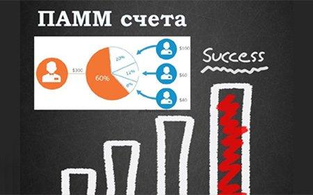 Обзор лучши ПАММ-счетов компании Альпари в сентябре 2019 года.