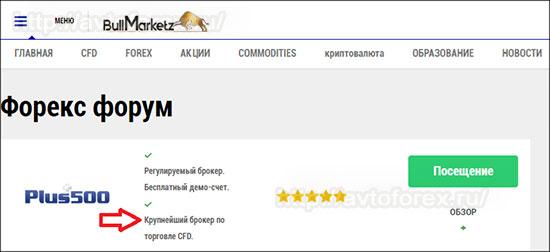 Ещё один пример рейтинга брокеров Форекс.
